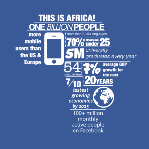 TheNextWeb-Facebook-StartupBRICS-Wizili-mobile